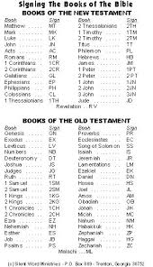 books of the bible signs via letter abbreviations an option for
