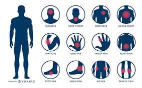 pain body body pain illustration set vector download