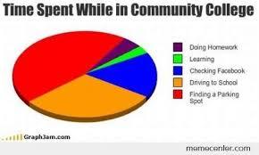 Community College Meme - community college by ben meme center