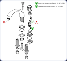 kitchen faucet aerator assembly diagram host img