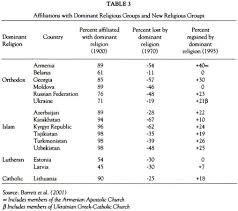 academic onefile document after atheism an analysis of