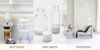 dulux white