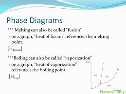 insert to lecture notes phase diagrams help you determine what