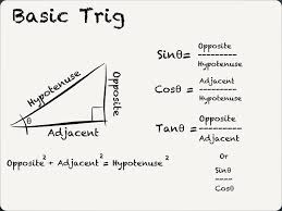 pin by math advising resource center on trigonometry pinterest
