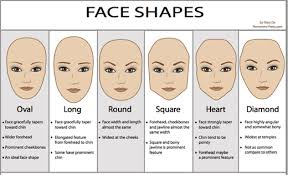 hair cuts based on face shape women find the perfect hair cut for your face shape beauty wellbeing blog