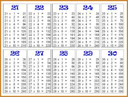 multiplication table up to 30 multiplication table 1 20 notary letter
