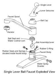 moen kitchen faucet repair diagram moen kitchen faucet leaking at spout songwriting co