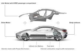 Bmw I8 Engine - bmw i3 and i8 details specifications video gallery zero