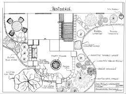 Landscaping Kansas City by Landscape Design Benson Place Kansas City Liberty Mo Belgard