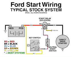 ford 1965 ford solenoid wiring diagram instrument panel lights