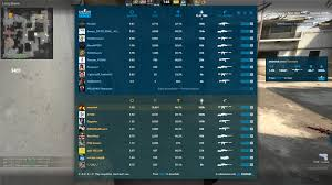 Best Game Setups Best In Game Amp Out by Cs Go Stats