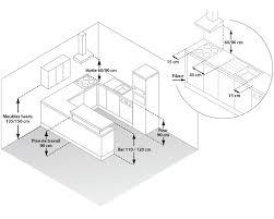 hauteur comptoir cuisine hauteur idale plan de travail cuisine gallery of le plan de la