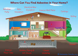 how to identify asbestos in your home or workplace asbestos guide
