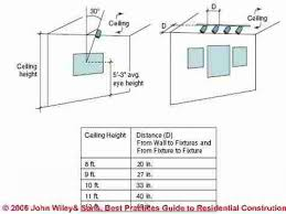 flat pack bathroom vanity units bathroom cabinets ideas