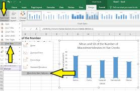 design lab ib biology exle graphing with excel biology for life