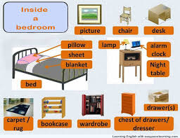 Spanish Word For Bedroom Learning The English Vocaublary For Inside A Bedroom Doterra