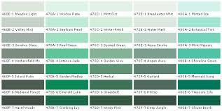exquisite light green paint colors trends inspire home design