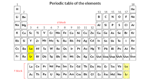 radioactive elements on the periodic table new data on element trigger rethink of periodic
