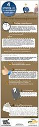 How To Make Resume For Job Interview by How To Ace The Interview And Secure Your Dream Job Interesting