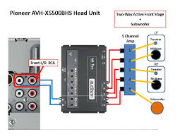 correct way to wire up hu bit ten amp active two ways car