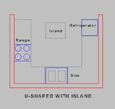 small kitchen floor plans with islands best 25 small kitchen layouts ideas on small kitchen