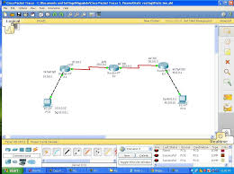 tutorial cisco packet tracer 5 3 how to configure static route using packet tracer router switch