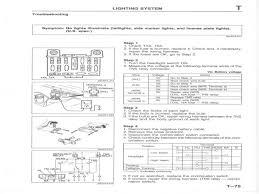 mazda miata 91 fuse box wiring amazing wiring diagram collections