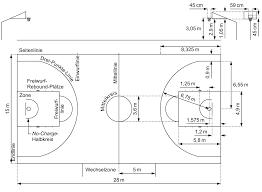file basketball fiba field diagram de svg wikimedia commons