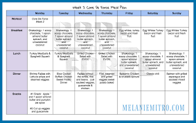 meal plans archives melanie mitro