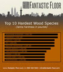 hardest wood floors akioz com