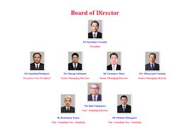 hino motors manufacturing thailand ltd board of directors