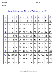 printable times tables adding 5 worksheet