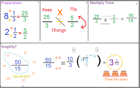 dividing compound fractions study com