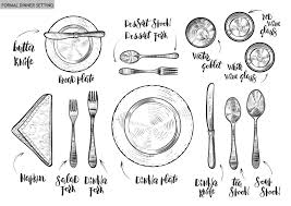 table manners for kids printable table manners for kids and a meal time rules printable healthy