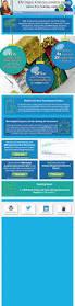 thanksgiving online deals infographic ibm digital analytics predictions for black friday