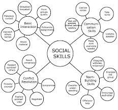 673 best homeschool social skills images on pinterest social