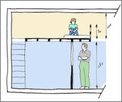 hauteur plafond chambre photo dans lit mezzanine hauteur sous plafond image de lit