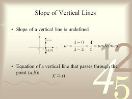 8 slope of vertical lines slope of a vertical line is undefined equation of a vertical line that p through the point a b