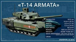 future military vehicles nato u0027s future blitzkrieg against russia land and naval war