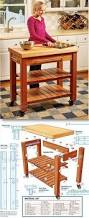 Diy Wood Desk Plans by