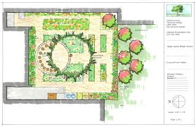 community garden layout garden plan image collections home fixtures decoration ideas