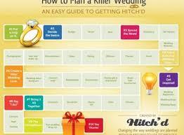 quelques astuces pour préparer mariage sans stress - Prã Parer Mariage