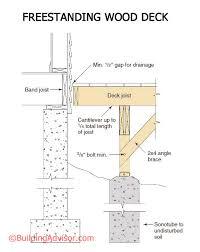 deck construction best practices buildingadvisor
