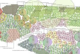 garden design garden design with garden plans domestic uamp