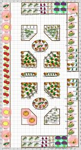 Potager Garden Layout Plans Garden Plan 2013 Potager Revised This Plan Could Easily Be