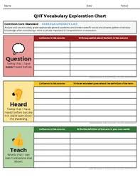 19 best english language arts templates for google classroom