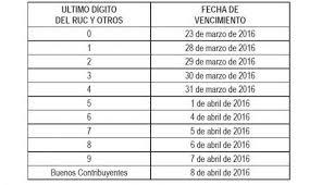 cronograma de sunat 2016 rus lo que debes saber para declarar y pagar el impuesto a la renta el