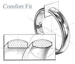 comfort fit ring 6mm 8mm titanium wedding rings black band in comfort fit matte