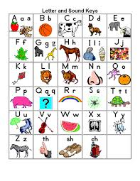 alphabet chart free printable alphabet chart for kids and