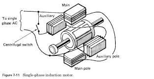 single phase synchronous motors and universal motors kullabs com